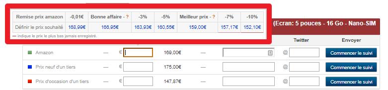 Capture d'écran du site camelcamelcamel, prix souhaité.