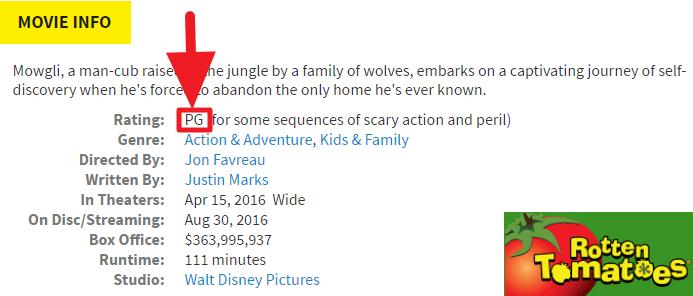 """Rotten indique """"PG"""" (accord parental souhaitable) pour """"Le Livre de la jungle (2016)""""."""